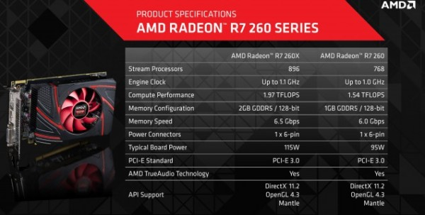 AMD_Radeon-R7-260_02