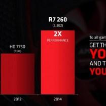 AMD_Radeon-R7-260_06