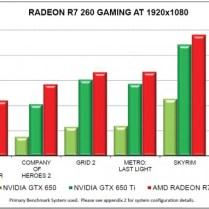 AMD_Radeon-R7-260_08