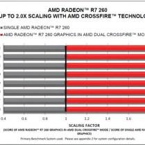 AMD_Radeon-R7-260_12