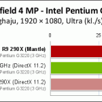 AMD_Mantle_vs_DirectX_Pclabs_03