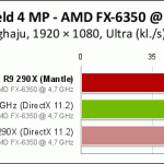 AMD_Mantle_vs_DirectX_Pclabs_11