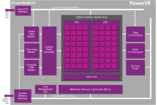 Allwinner_UltraOcta_A80_GPU_PowerVR_G6230_at_MWC14_01