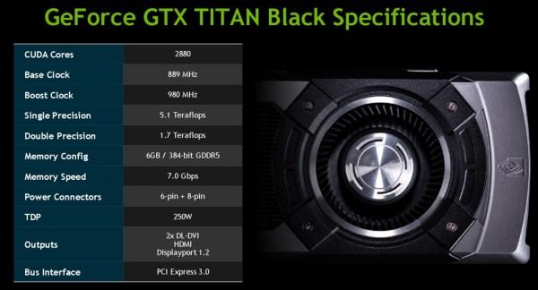 GeForce_GTX_Titan_Black_spec