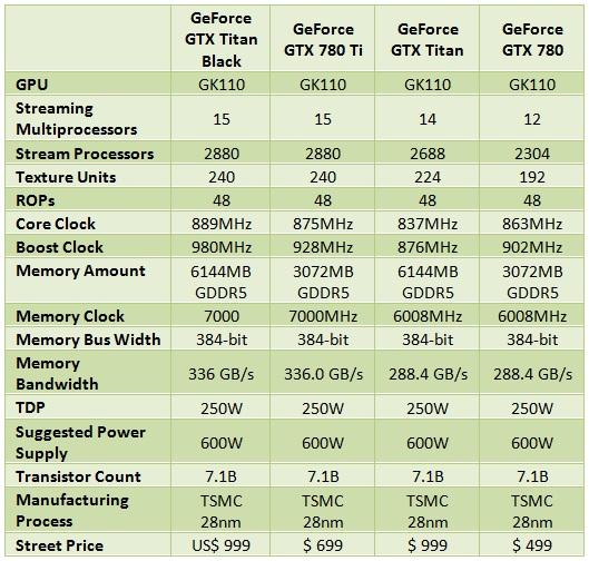 GeForce_GTX_Titan_Black_spec_2
