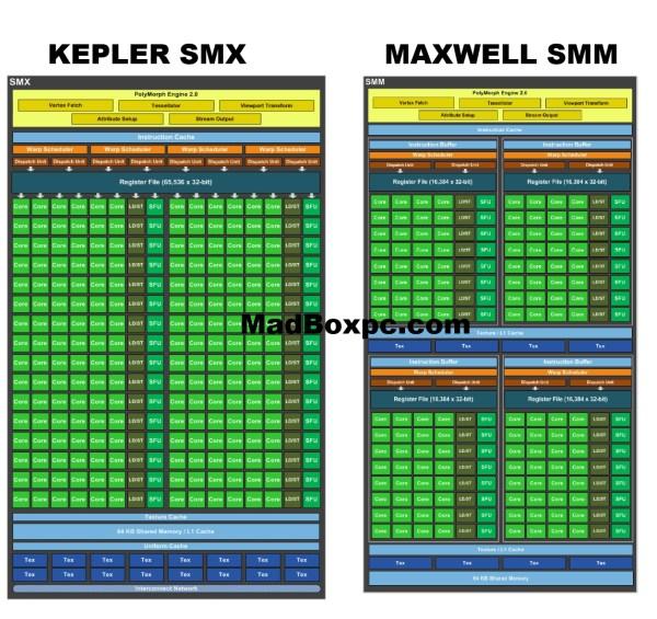 Maxwell_arquitectura_09