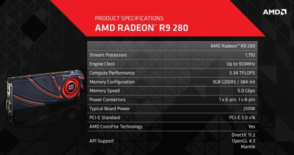 AMD-Radeon-R9-280-2