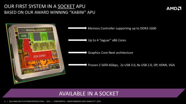 AMD_AM1_Platform_02