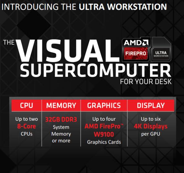AMD_FirePro_W9100_07