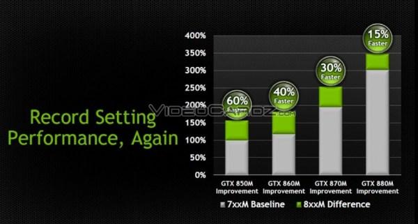 GeForce_GTX_800M_Series_07