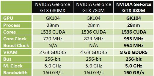 GeForce_GTX_800M_Series_08