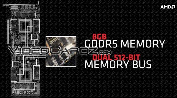 AMD-Radeon-R9-295X2-Project-Hydra-03