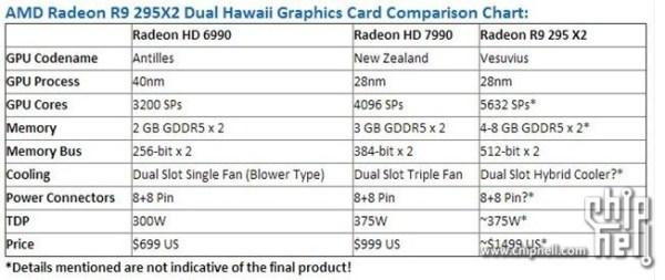 AMD-Radeon-R9-295X2_05