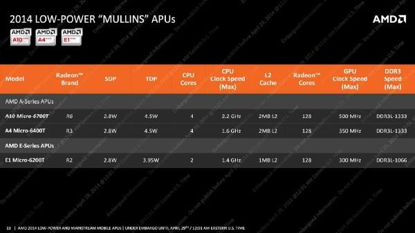 AMD_Beema_Mullins_APU_Slide12