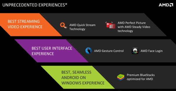 AMD_Beema_Mullins_APU_Slide15