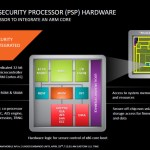 AMD_Beema_Mullins_APU_Slide9