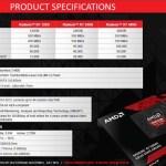 AMD prepara sus SSD Radeon R7 120G, R7 240G y R7 480G (Gaming)