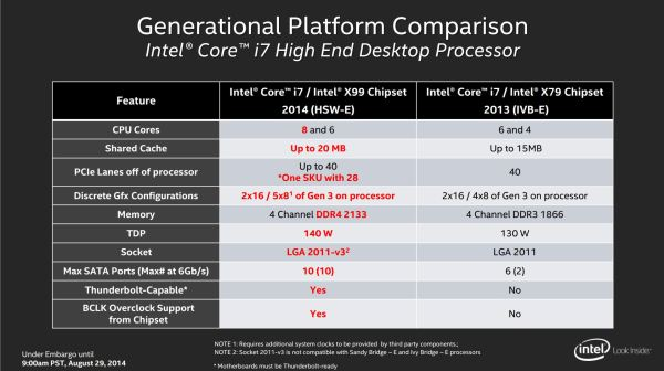 Intel_Haswell-E_001