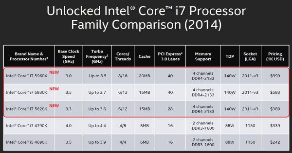 Intel_Haswell-E_01