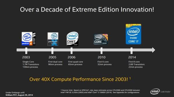 Intel_Haswell-E_07