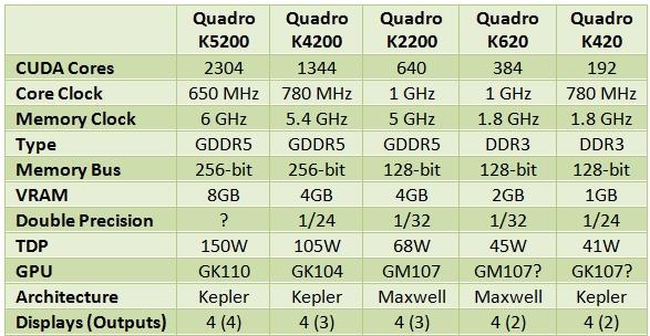 NVIDIA_Quadro_K_Series_Lineup_SPEC1