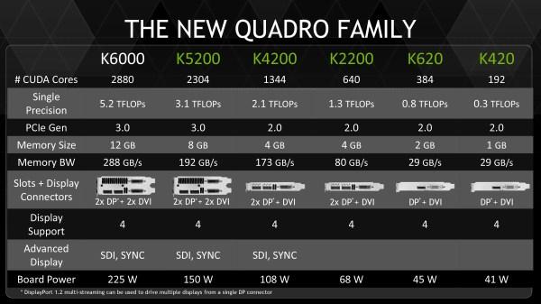 NVIDIA_Quadro_K_Series_Lineup_SPEC2