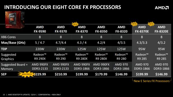 AMD-FX-8370-FX-Piledriver-Price