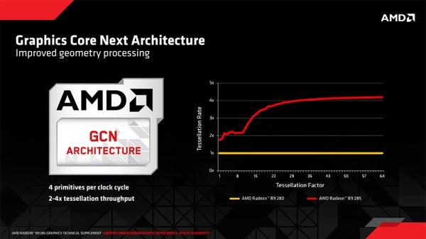 AMD_Radeon_R9_285_Tonga_Pro_02