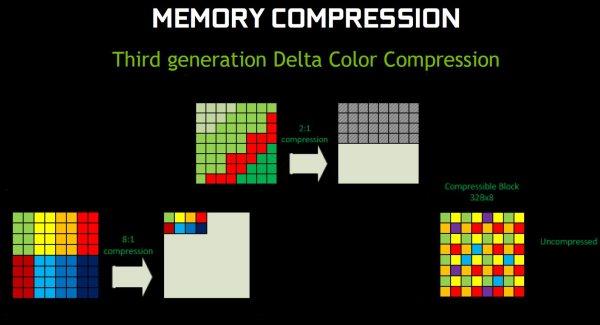 GeForce_GTX_980_GM204_M_Compression_01