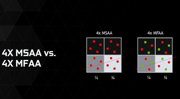 GeForce_GTX_980_MSAA_vs_MFAA_03