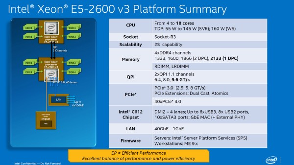 Intel-Xeon-E5-2600-V3-Haswell-EP-Platform-Details