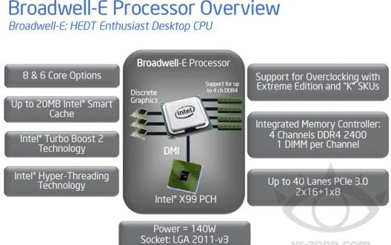 """Plataforma Intel Core i7 HEDT """"Broadwell-E"""" llegará en el 2016"""