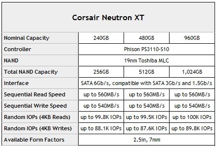 Corsair_Neutron_XT_SSD_04