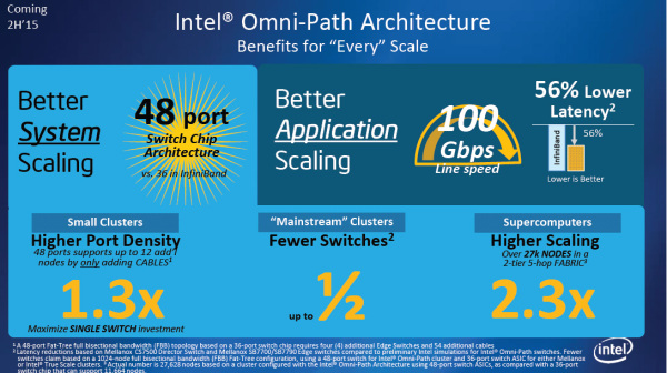 Intel_Xeon_Phi_Knights_Hill_Roadmap_02