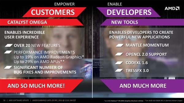 AMD_Catalyst_Omega_03