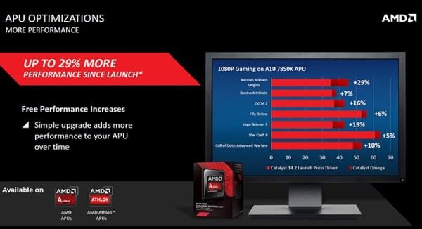 AMD_Catalyst_Omega_Drivers_10