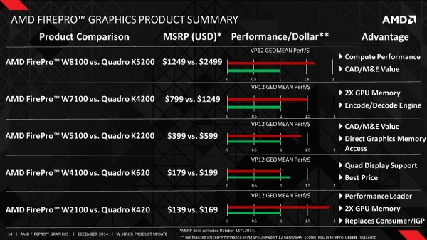 AMD_Fire_Pro_Promo_2014_02