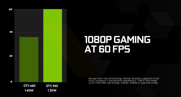 NVIDIA-GeForce-GTX-960_04