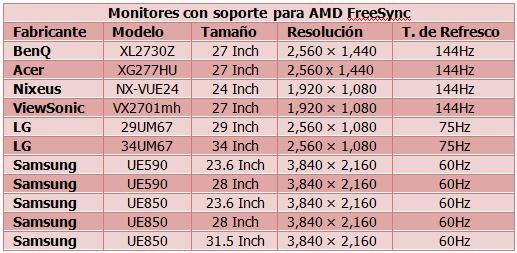 AMD_FreeSync_Monitors