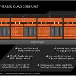 """Algunos detalles técnicos de la arquitectura de núcleos AMD """"ZEN"""""""