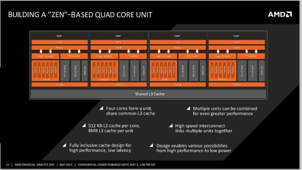 AMD_Zen_Architecture