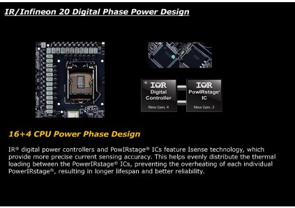 Gigabyte-IR-Infineion-20-Digital-Phase-Power-Design