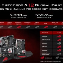 ROG_Maximus VIII Series_8 World Records & 12 Global First Places
