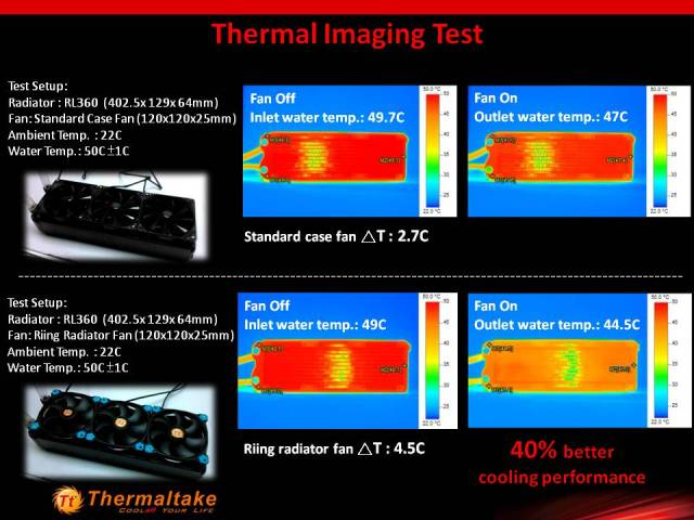Thermal Image Test - Thermaltake Riing RGB Radiator Fan vs standard case fan