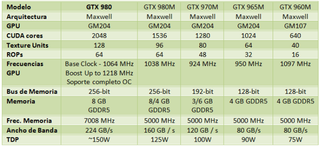 NVIDIA-GeForce-GTX-980_Laptop_GPU_11