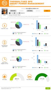 Thermaltake 《DPS G Smart Power Management Cloud 1.0 SPM》- Energy consumption report