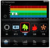 Thermaltake SPM-DPS G App 2.0-Efficiency