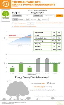 Thermaltake SPM Energy Saving