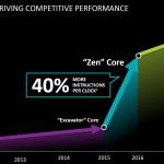 Arquitectura AMD Zen: Hasta 32 núcleos, DDR4 8-canales y núcleos de 14nm FinFET