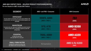 AMD-Bristol-Ridge-APU_Launch_10